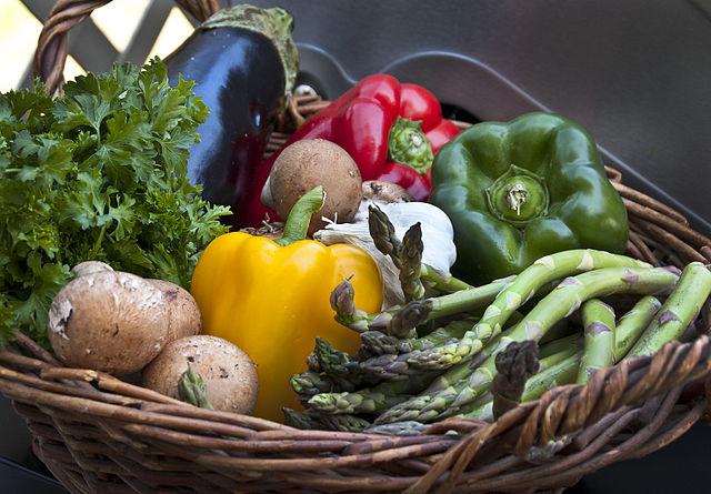 640px-Food_basket